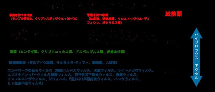 clgraph01